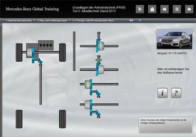 Interaktiver Zusammenbau des Getriebes: 4MATIC mit Quermotor