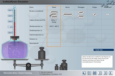 Simulation:  Physikalisches Experimentieren mit den Kraftstoffarten