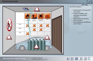 Sicherheitshinweise zu Erdgas (CNG)