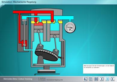 Simulation: Mechanische Regelung des Verdichters