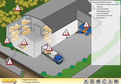 Potenzielle Gefahrenstellen in einem Betrieb
