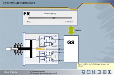 Simulation: Kupplungssteuerung