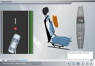 Simulation der Fahrdynamik und Funktionsweise des Sitzes