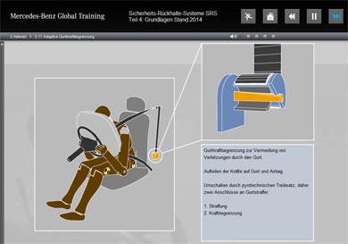 3D-Animation zur Adaptiven Gurtkraftbegrenzung