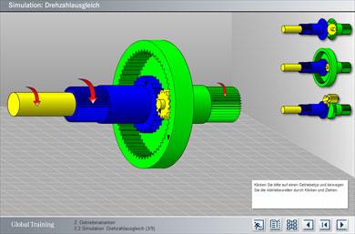 Simulation: Drehzahlausgleich der verschiedenen Getriebevarianten