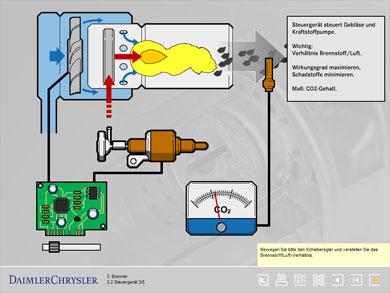 Brenner – Steuergerät für das Brennstoff/Luft-Verhältnis