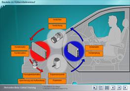 Grundlagen Klimaanlage<br/>Mercedes-Benz